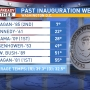 Which president had the coldest, and warmest Inauguration Day?