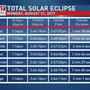 Eclipse 2017: Everything you need to know
