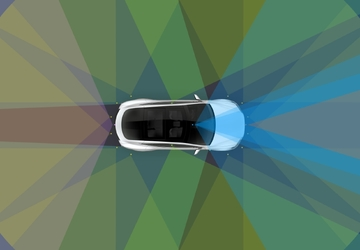 What are the different levels of self-driving cars?