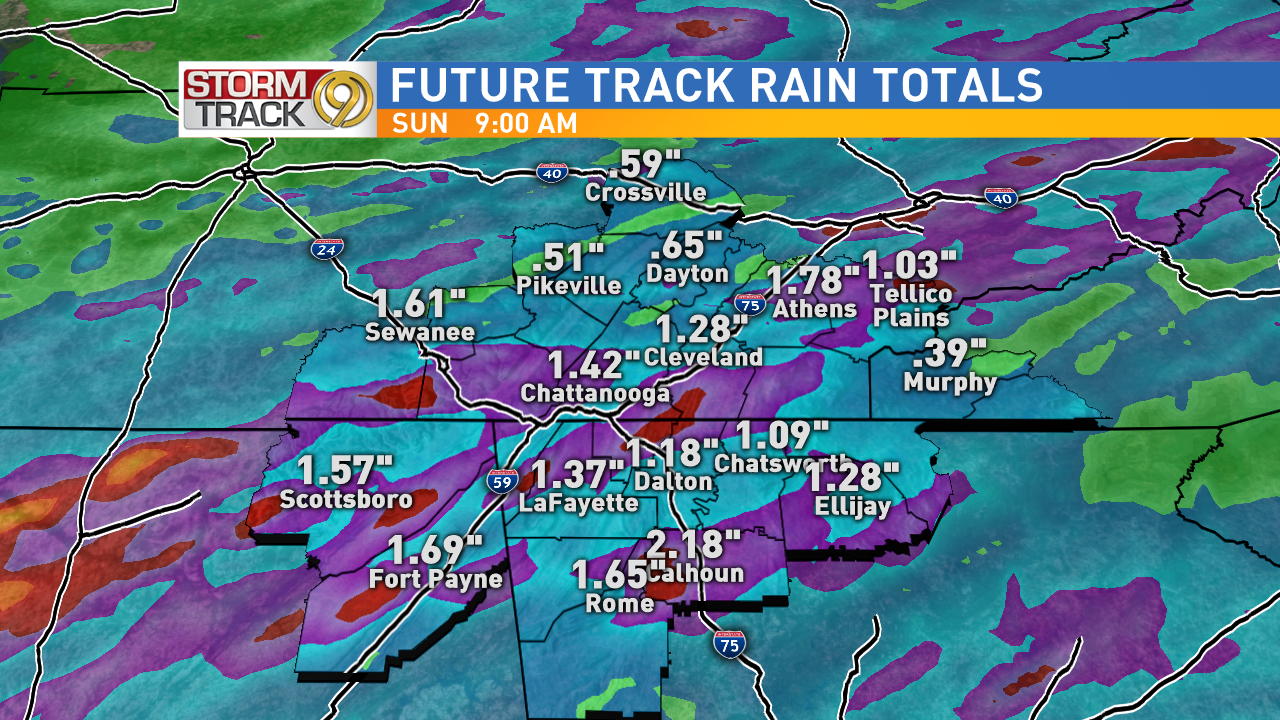 Rain totals (Although heaviest may stay in N GA
