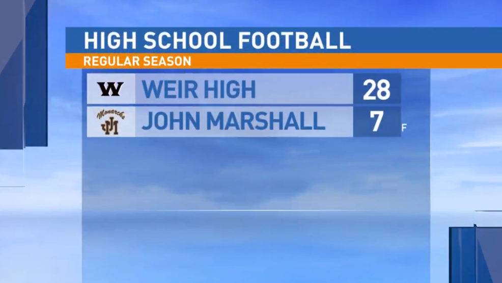 9.6.19 Highlights: Weir at John Marshall