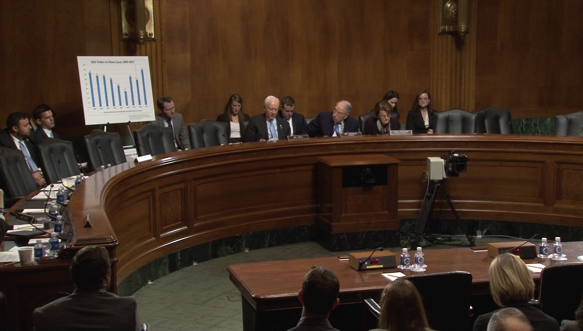 FILE: The Senate Judiciary Committee hears testimony from the Drug Enforcement Administration about whether it has the tools needed to combat the opioid crisis.{&amp;nbsp;} Photo taken on Capitol Hill, Tuesday, December 12, 2017. (Sinclair Broadcast Group)<p></p>