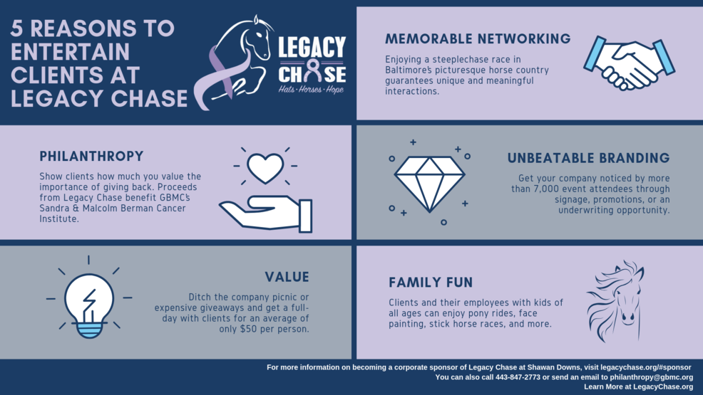 Legacy Chase: An opportunity to celebrate, support, and grow